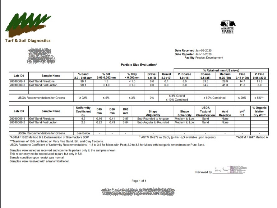 An example of what a sand data sheet might look like